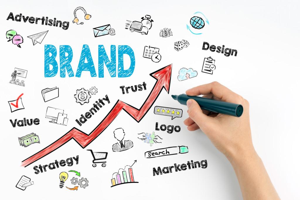 Tại sao kinh doanh phải làm Branding